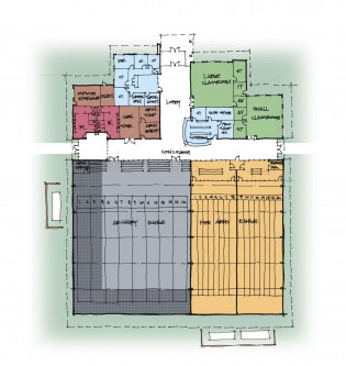 SSEC layout
